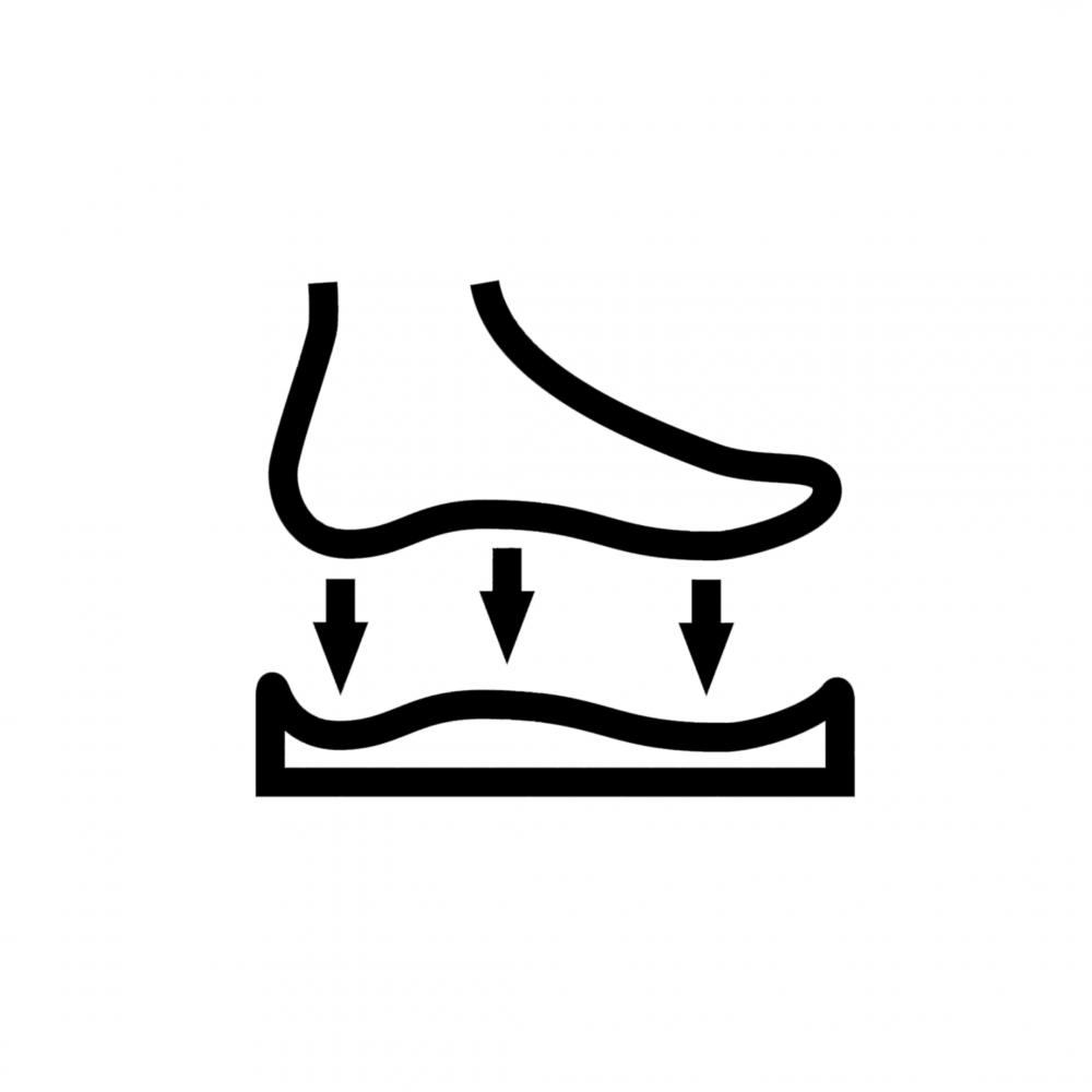 ícone Baropodometria